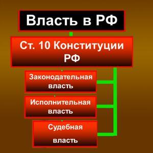 Органы власти Серпухова