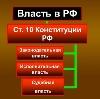 Органы власти в Серпухове